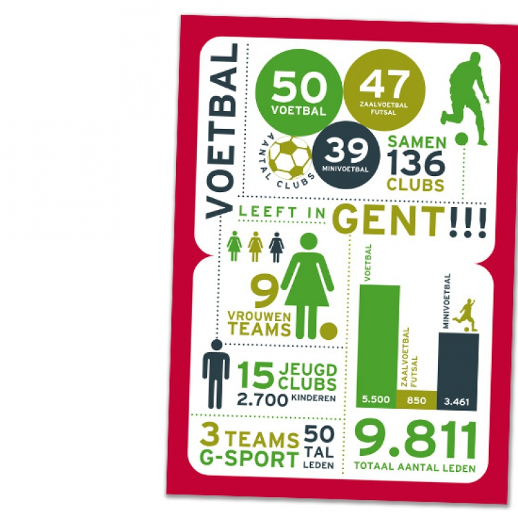 Stad Gent - Infographic over voetbal in Gent (sportdienst)